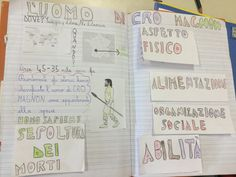 LA STORIA DELL'UOMO – Maestra Mihaela Bullet Journal, Education, History, School, 3, Michelangelo, Elmo, Geography, Hu Ge