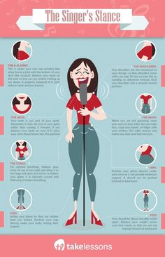 Oh this is a funny way of distinguishing the voice ranges they infographic check these 8 things to become a better singer voice training fandeluxe Choice Image