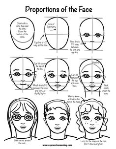 Face: A FREE Sample Learn to draw people.Learn to draw people. Middle School Art, High School Art, Art Handouts, Art Worksheets, Drawing For Kids, Drawing Drawing, Face Proportions Drawing, Self Portrait Drawing, Drawing Sheet
