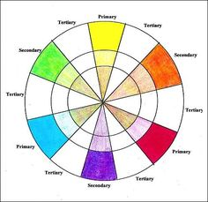 blank color wheel use to practice hand position/holding