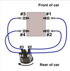 Ignition and charging system diagram BAJA BUGS