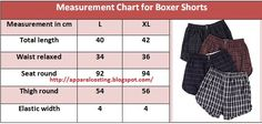 Fabric consumption calculation method for boxer shorts