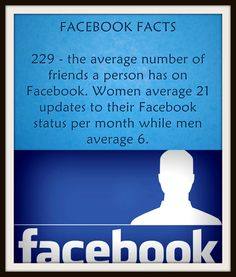 face Book Facts