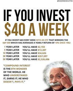 Money Tips, Money Saving Tips, Money Saving Challenge, Savings Challenge, Budget Planer, Savings Plan, Budgeting Finances, Investing Money, Money Management