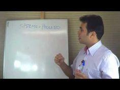 CachorrosBlogs.: Junior Resende - Seu Sistema de Negócio On-line Pe...