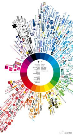 what color the famous brand logo use?