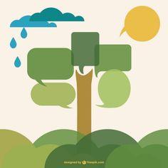 Speech bubble tree flat design