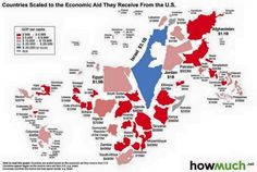 Ranking Countries Getting US Aid