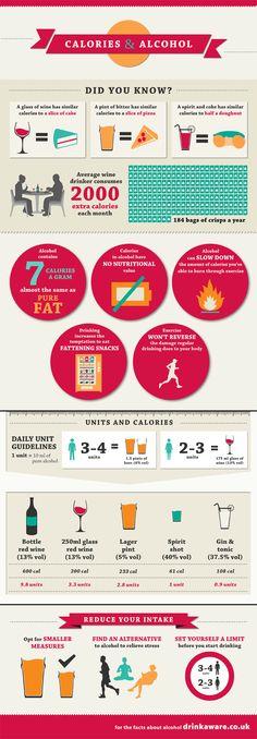 Unit infographic still