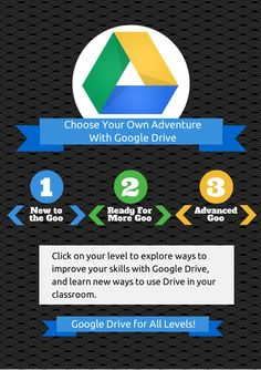 DIFFERENTIATED AND TIERED PD Choose Your Own Adventure With Google Drive by ShakeUpLearning