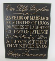 "25th Wedding Anniversary Wall Plaque Gifts for Couple, 25th Anniversary Gifts for Her,25th Wedding Anniversary Gifts for Him 12"" W X 15"" H Wall Plaque By Dayspring Milestones (Black) Dayspring"