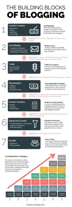 Amazing Online Marketing Tips From The Pros! Affiliate Marketing, Online Marketing, Content Marketing, Internet Marketing, Media Marketing, Marketing Software, Marketing Tools, Business Coach, Business Tips