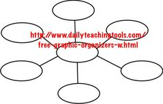 I've gotta remember this site! http://www.dailyteachingtools.com/free-graphic-organizers-w.html