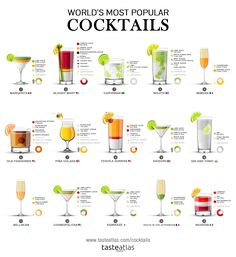 Discover the biggest cocktail database in the world: 452 world's most popular cocktails and recipe infographics. Best of them come with infographic recipes! Popular Cocktail Recipes, Most Popular Cocktails, Simple Cocktail Recipes, Most Popular Alcoholic Drinks, New Years Cocktails, Alcoholic Beverages, Summer Drinks, Cocktail Drinks, Orange Juice Cocktails