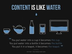 How responsive design adds value to your social media marketing.   Be like water making its way through cracks. Do not be assertive, but adjust to the object, and you shall find a way round or through it. If nothing within you stays rigid, outward things will disclose themselves. Empty your mind, be formless. Shapeless, like water. If you put water into a cup, it becomes the cup. You put water into a bottle and it becomes the bottle. You put it in a teapot it becomes the teapot.