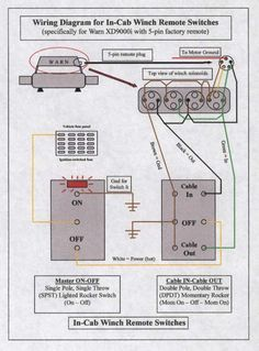 Badlands Winch Wiring Diagram Solar Pv 3 Phase Bronco Great Installation Of Pinterest Cars And Rh Com Atv Electric
