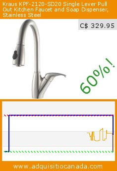 Kraus KPF-2120-SD20 Single Lever Pull Out Kitchen Faucet and Soap Dispenser, Stainless Steel (Tools & Hardware). Drop 60%! Current price C$ 329.95, the previous price was C$ 815.00. http://www.adquisitiocanada.com/kraus/kraus-kpf-2120-sd20