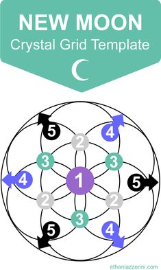 New moon crystal grid template seed of life Crystal Healing Stones, Crystal Magic, Crystal Grid, Chakra Crystals, Crystals And Gemstones, Stones And Crystals, New Moon Rituals, Full Moon Ritual, Affirmations