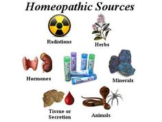 Sources of Homeopathy
