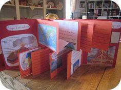 Le bonheur en famille: Lapbook sur les volcans… Science Montessori, Montessori Education, Interactive Board, Interactive Notebooks, Les Continents, Mini Books, Lap Books, Science Projects, Geography