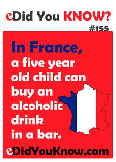 Did You Know? #155