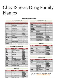 Drug Family Names