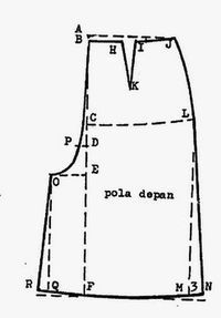 super Ideas for sewing clothes women dresses costura Dress Sewing Patterns, Sewing Patterns Free, Sewing Tutorials, Clothing Patterns, Sewing Diy, Tutorial Sewing, Shorts Tutorial, Skirt Patterns, Sewing Projects