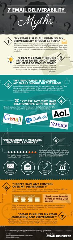 Here are all the Deliverability Myths in an easy infographic for you =)