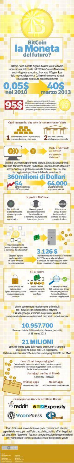 Bit Coin, la moneta del futuro?