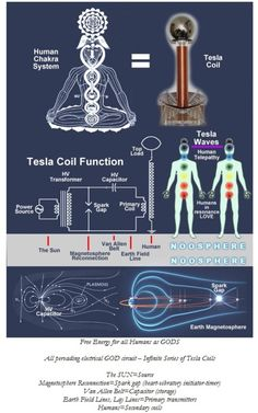 human chakra system compared to energy of the tesla coil