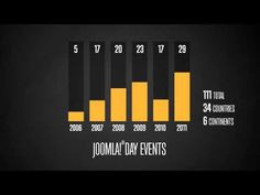 Joomla!® Infographics 2012 (v1.0)