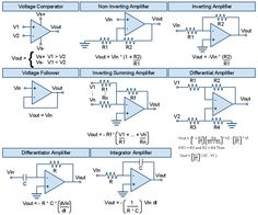 73 best ibew images on pinterest electrical engineering basic op amp configurations fandeluxe Choice Image