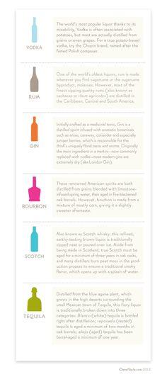 6 liquor cabinet basics | CherylStyle