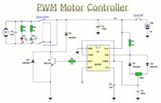 PWM Motor Control