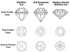 Old cuts. --my engagement ring is a European cut...the second image. I love the way old cuts sparkle.