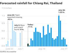 Thailand cave rescue: Sense of urgency grows; ex-Thai navy seal dead