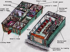 Image result for bob's burgers restaurant layout