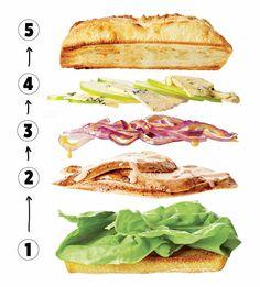 Buffalo Turkey Sandwich Turkey Sandwiches, Wrap Sandwiches, Pumpkin Recipes, Turkey Recipes, Lunch Snacks, Lunch Box, Healthy Food Alternatives, Piece Of Bread, I Love Food