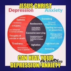 Jesus Christ can heal your depression/anxiety. I use to deal with anxiety and depression for almost 3 years, and then Jesus Christ saved me! I was so depressed that I almost hung myself on Christmas 2 years ago, but because Christ came into my life, I have never felt better! #truth #god #save #saved #grace #anxiety #depression #jesus #jesussaves #jesusheals #jesuslovesyou #jesusislord #jesusisgod #jesusdiedforyou #godislove #godisgood #godlovesyou #godsword #trustgod #godsplan #plan…