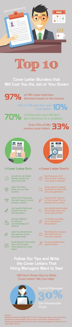 Switching Careers? 3 Tips for a Successful Cover Letter for a - career change cover letter