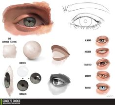 Desenhando olho tutorial texturas, convexo drawing Eye Tutorial