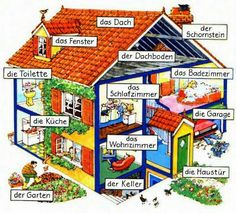 German For Beginners: Das Haus 3