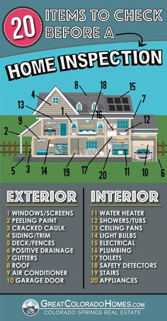 Don't be surprised by the home inspector's report when selling your house. Check… Don't be surprised by the home inspector's report when selling your house. Check out our article that covers each one of these items in detail. Home Selling Tips, Home Buying Tips, Home Buying Process, Selling Your House, Renting Out Your House, Home Buying Checklist, Real Estate Career, Real Estate Tips, Real Estate Investing
