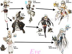 elsword classes - Google Search