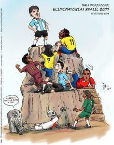 Tabla de posiciones Eliminatorias Brasil 2014. Caricatura de Eduardo Carrillo