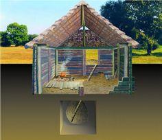Bushcraft Camping, Camping Survival, Outdoor Survival, Underground Shelter, Underground Homes, Survival Life Hacks, Survival Skills, Homestead Survival, Wilderness Survival