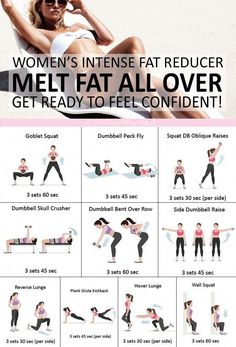 How to loose weight in a week 10 pounds. Workout plan to Melt fat all over. Fat reducer workout plan - How to loose weight in a week 10 pounds. Workout plan to Melt fat all over. Losing Weight Tips, Weight Loss Tips, How To Lose Weight Fast, How To Lose Belly Fat, Gym Workouts To Lose Weight, Hard Ab Workouts, Home Weight Workout, Reduce Weight, Loose Weight Workout Plan