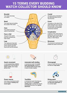 Vintage Watches BI GRAPHICS 15 essential terms every beginning watch collector should know - From tourbillon to bezel, knowing the terms is key. Sport Watches, Cool Watches, Rolex Watches, Nixon Watches, Ladies Watches, Casual Watches, Luxury Watches For Men, Beautiful Watches, Mechanical Watch