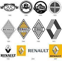 Evolución del logo de Renault.