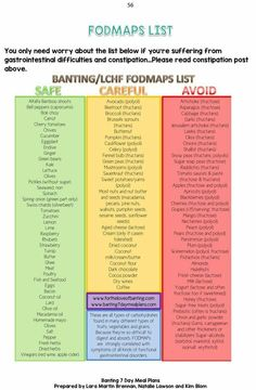 Banting Food List, Banting Recipes, Food Shopping List, Food Lists, Healthy Detox, Healthy Life, Healthy Meals, Healthy Eating, Skinny Recipes